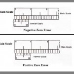Precautionary Steps While Taking Measurements By Vernier Caliper
