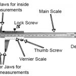 Vernier Caliper Functions & Important Parts