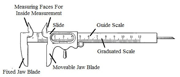 vernier caliper standard practices for reading its scales vernier Diagram of Thermometer
