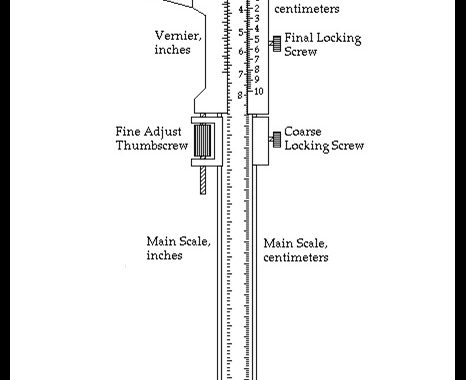 Vernier Caliper's Guidelines for Usage & Appropriate Measurements