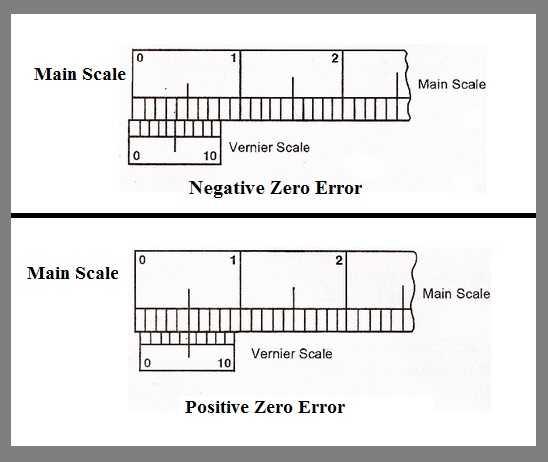 vernier caliper zero degree
