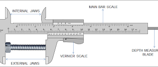 Basic Working Principle of Vernier Calipers
